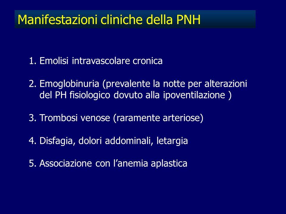 Manifestazioni cliniche della PNH