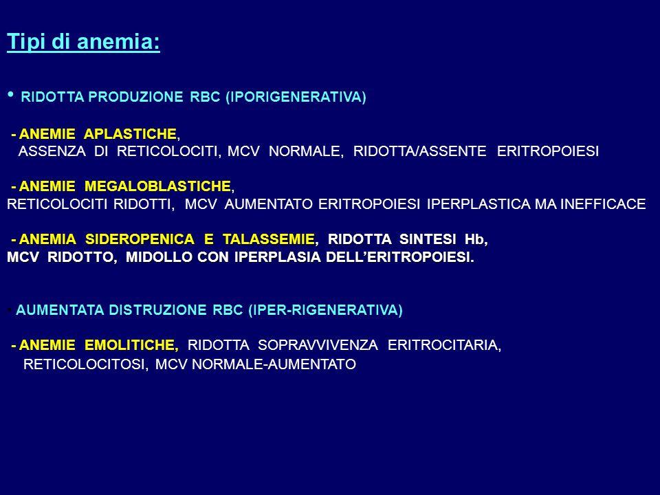 RIDOTTA PRODUZIONE RBC (IPORIGENERATIVA)