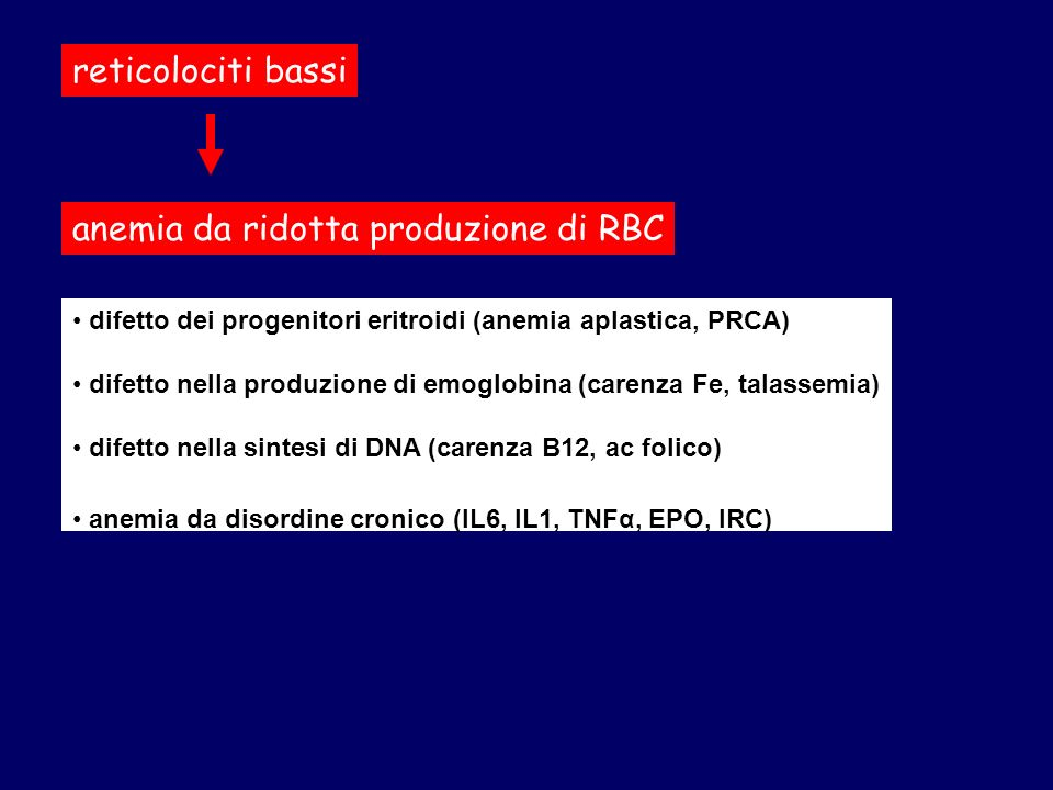 anemia da ridotta produzione di RBC