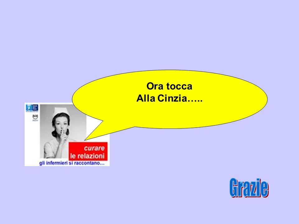 Ora tocca Alla Cinzia….. Grazie
