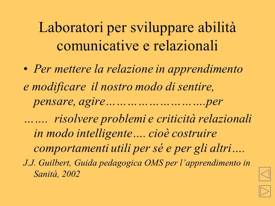 Laboratori per sviluppare abilità comunicative e relazionali