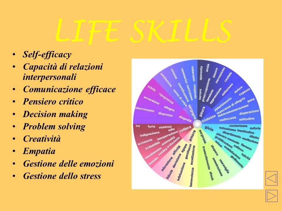 LIFE SKILLS Self-efficacy Capacità di relazioni interpersonali