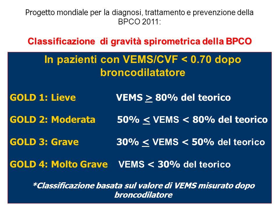 In pazienti con VEMS/CVF < 0.70 dopo broncodilatatore