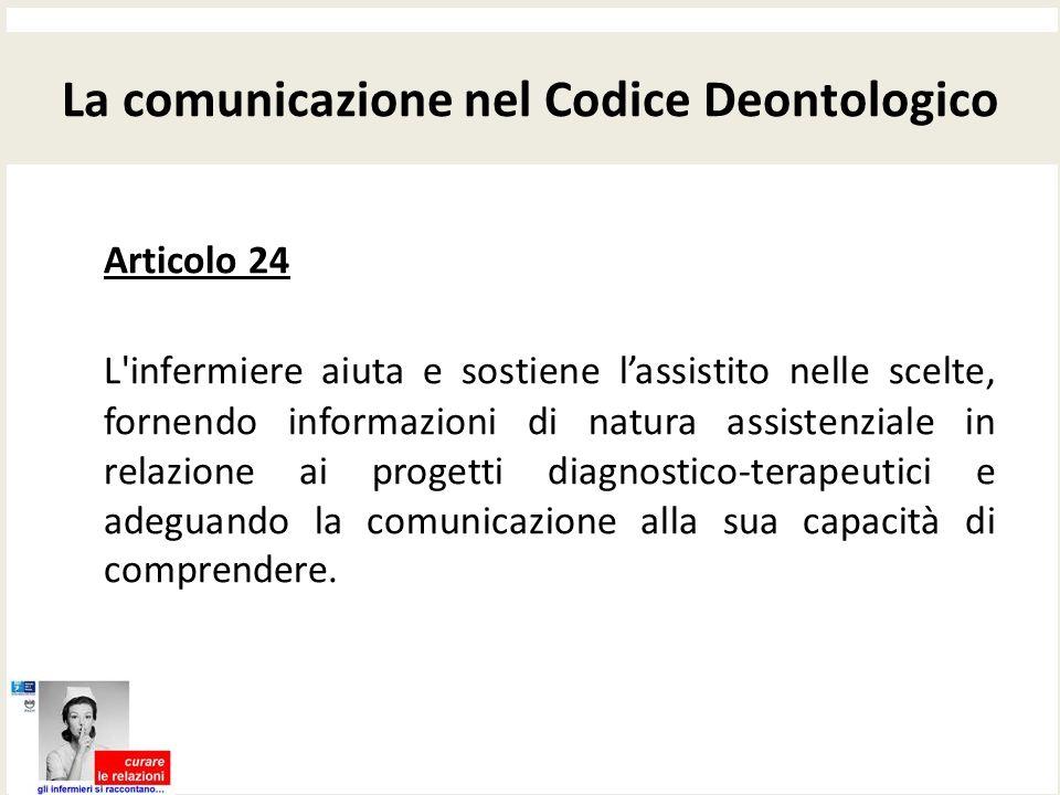 La comunicazione nel Codice Deontologico