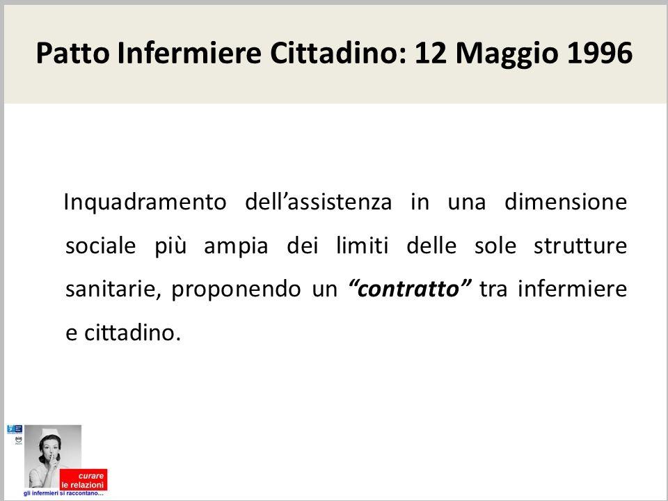 Patto Infermiere Cittadino: 12 Maggio 1996