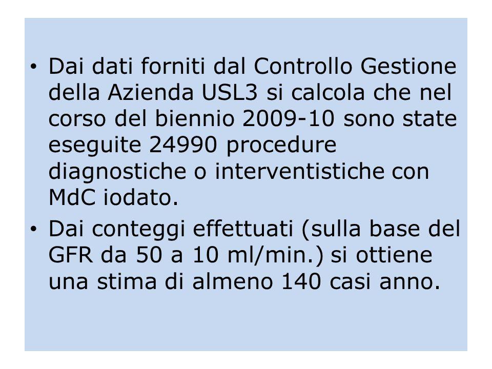 Dai dati forniti dal Controllo Gestione della Azienda USL3 si calcola che nel corso del biennio 2009-10 sono state eseguite 24990 procedure diagnostiche o interventistiche con MdC iodato.