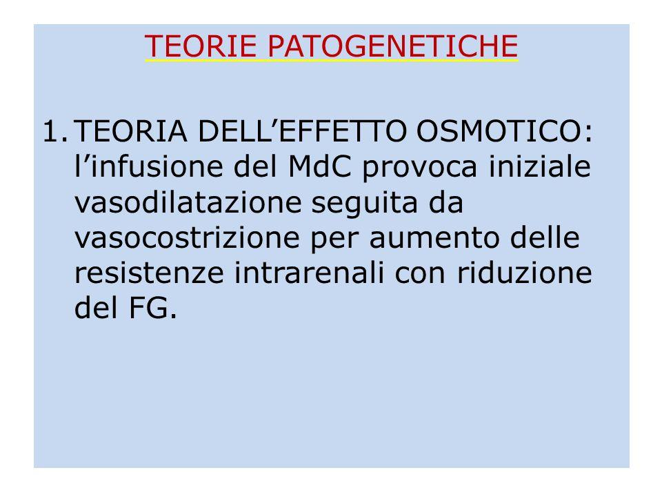 TEORIE PATOGENETICHE