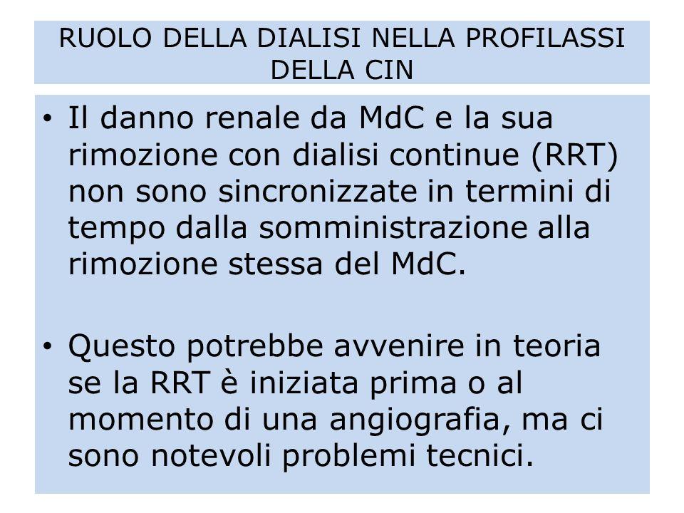 RUOLO DELLA DIALISI NELLA PROFILASSI DELLA CIN