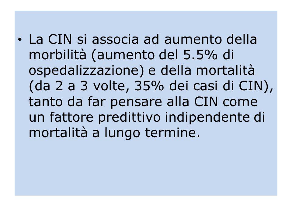 La CIN si associa ad aumento della morbilità (aumento del 5