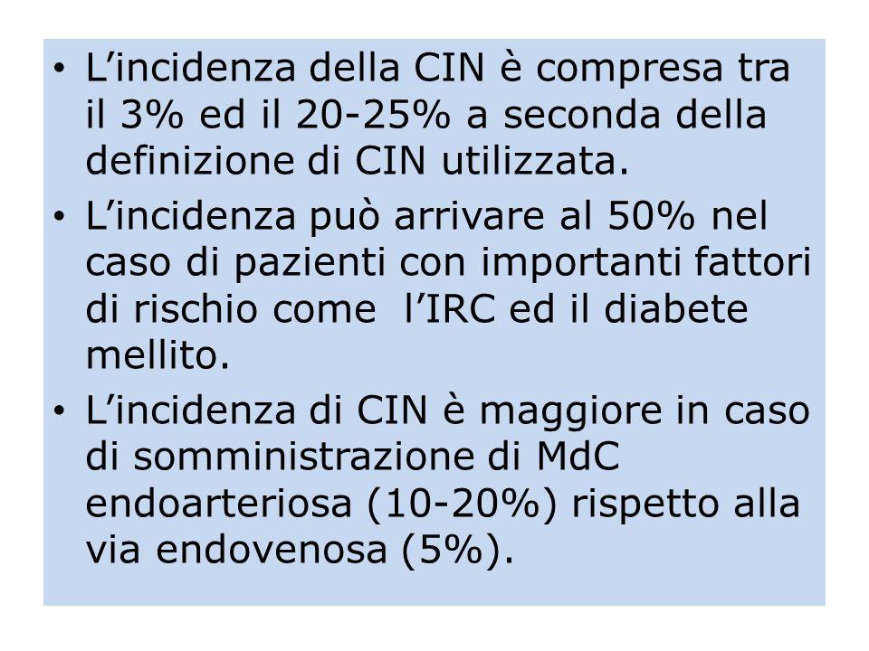 L'incidenza della CIN è compresa tra il 3% ed il 20-25% a seconda della definizione di CIN utilizzata.