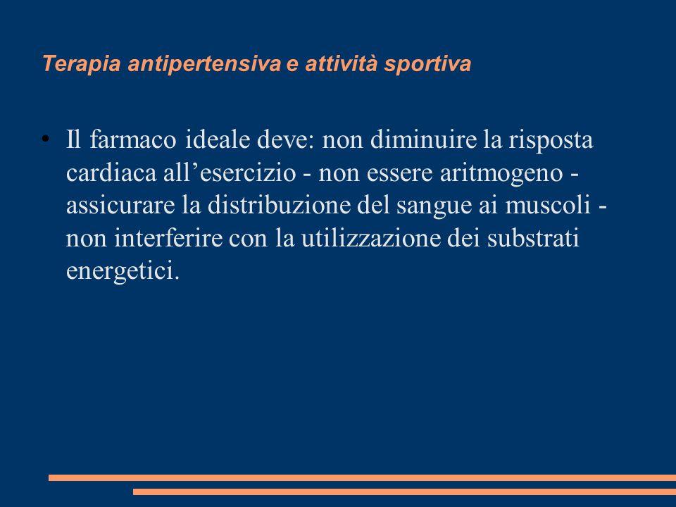 Terapia antipertensiva e attività sportiva