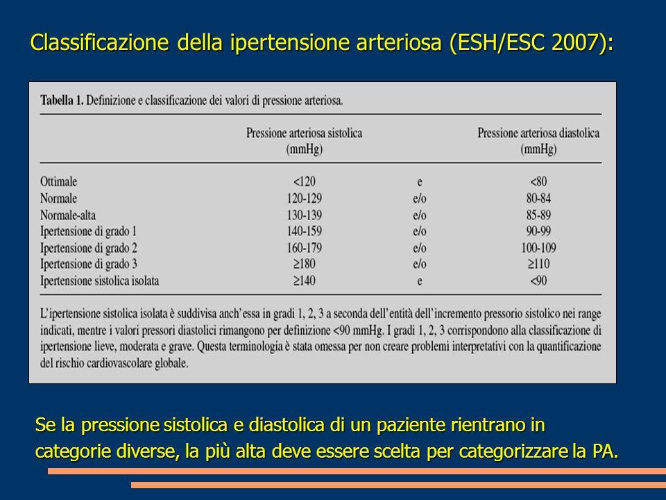 Classificazione della ipertensione arteriosa (ESH/ESC 2007):