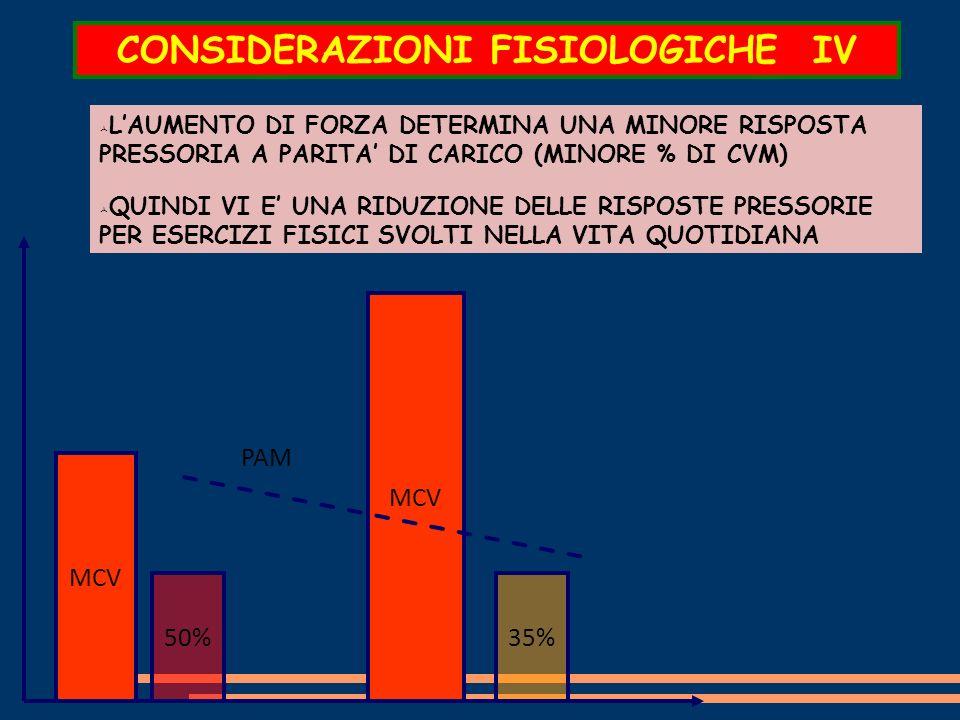 CONSIDERAZIONI FISIOLOGICHE IV
