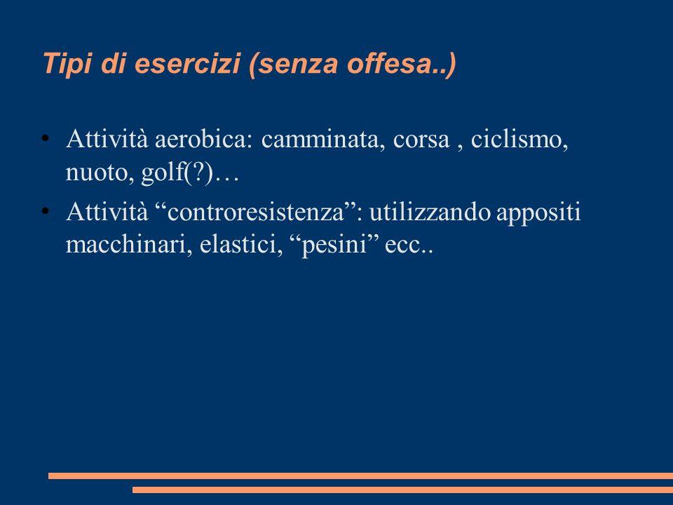 Tipi di esercizi (senza offesa..)