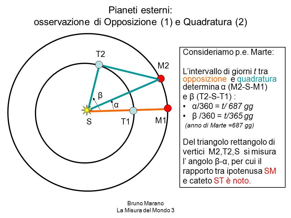 osservazione di Opposizione (1) e Quadratura (2)