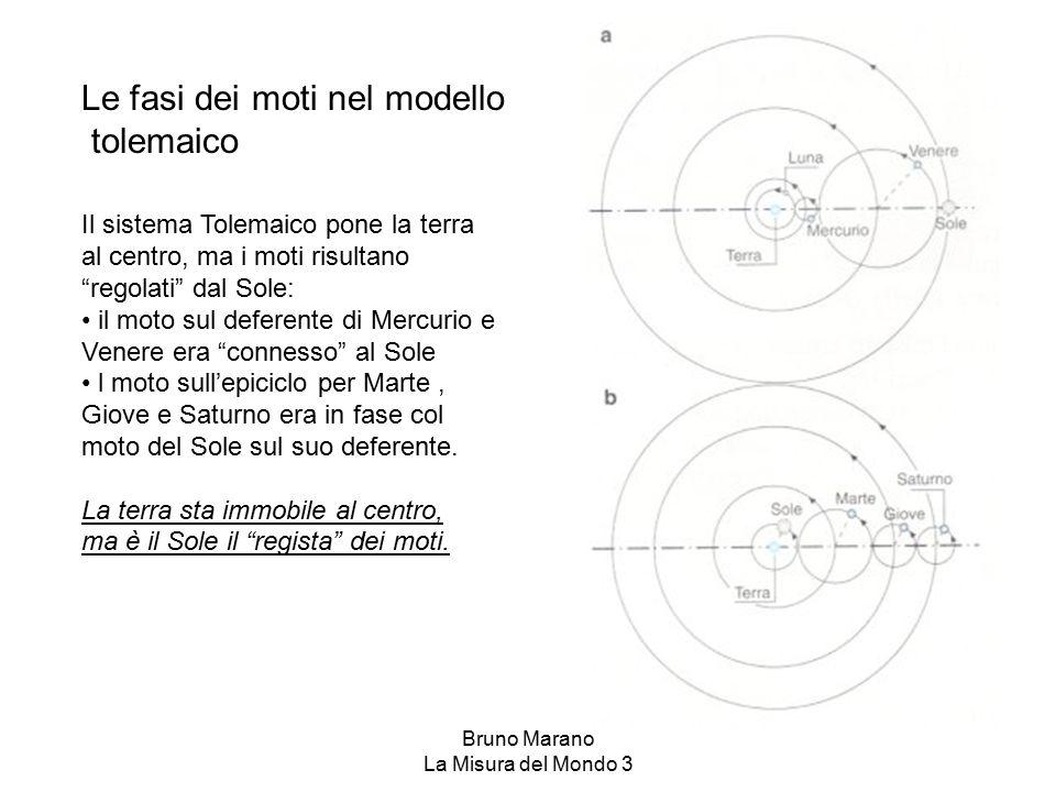 Bruno Marano La Misura del Mondo 3