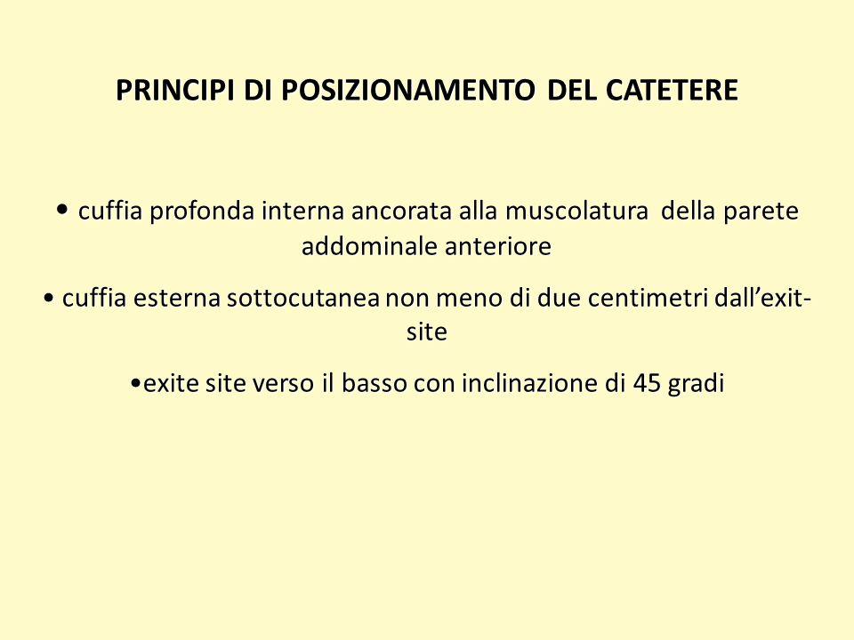 PRINCIPI DI POSIZIONAMENTO DEL CATETERE