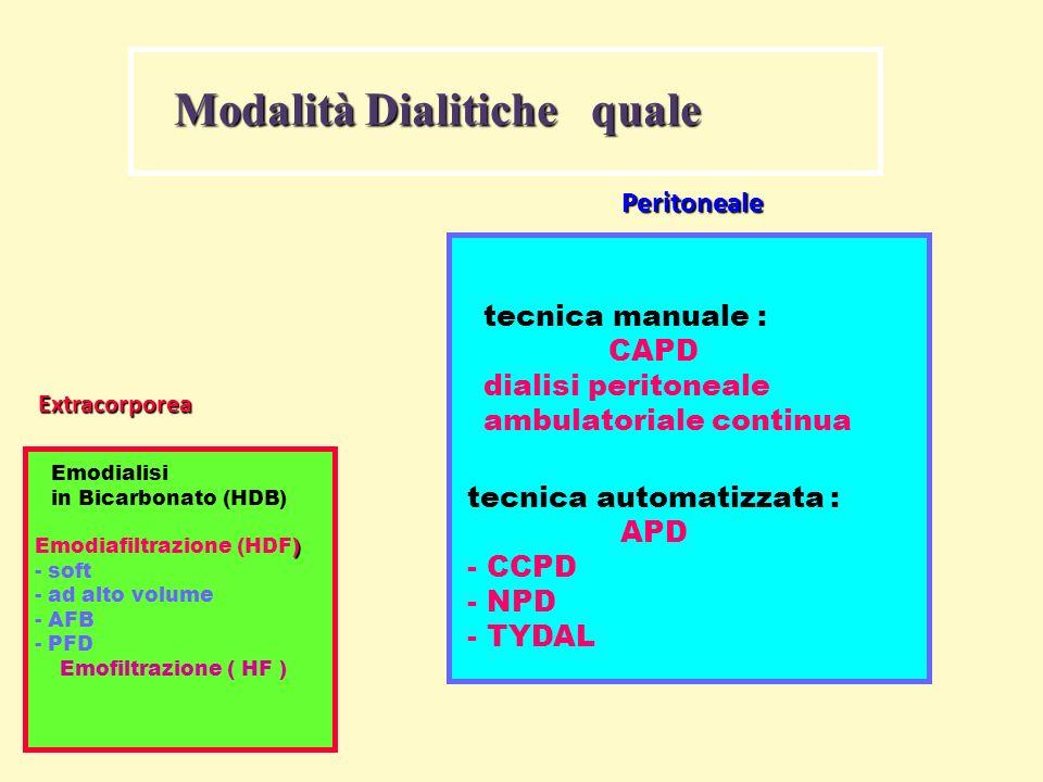 Modalità Dialitiche quale