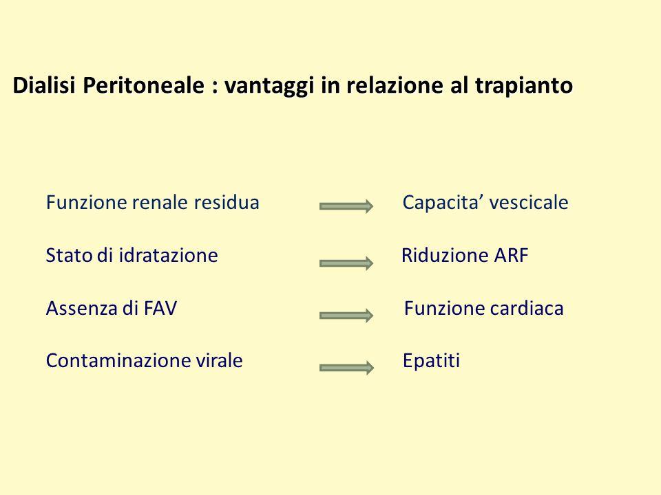 Dialisi Peritoneale : vantaggi in relazione al trapianto