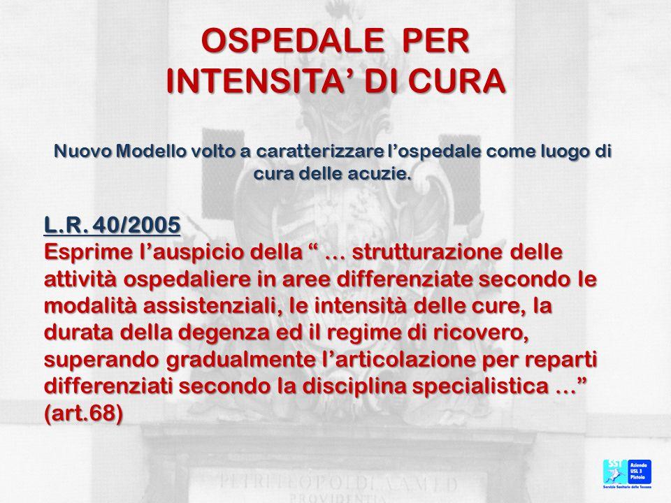 OSPEDALE PER INTENSITA' DI CURA