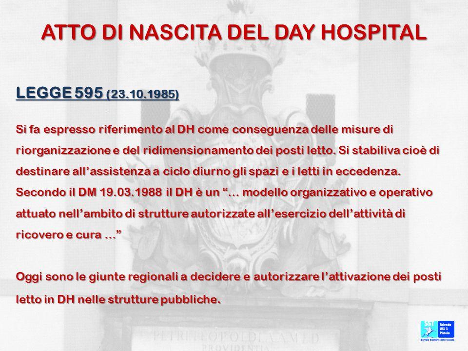 ATTO DI NASCITA DEL DAY HOSPITAL