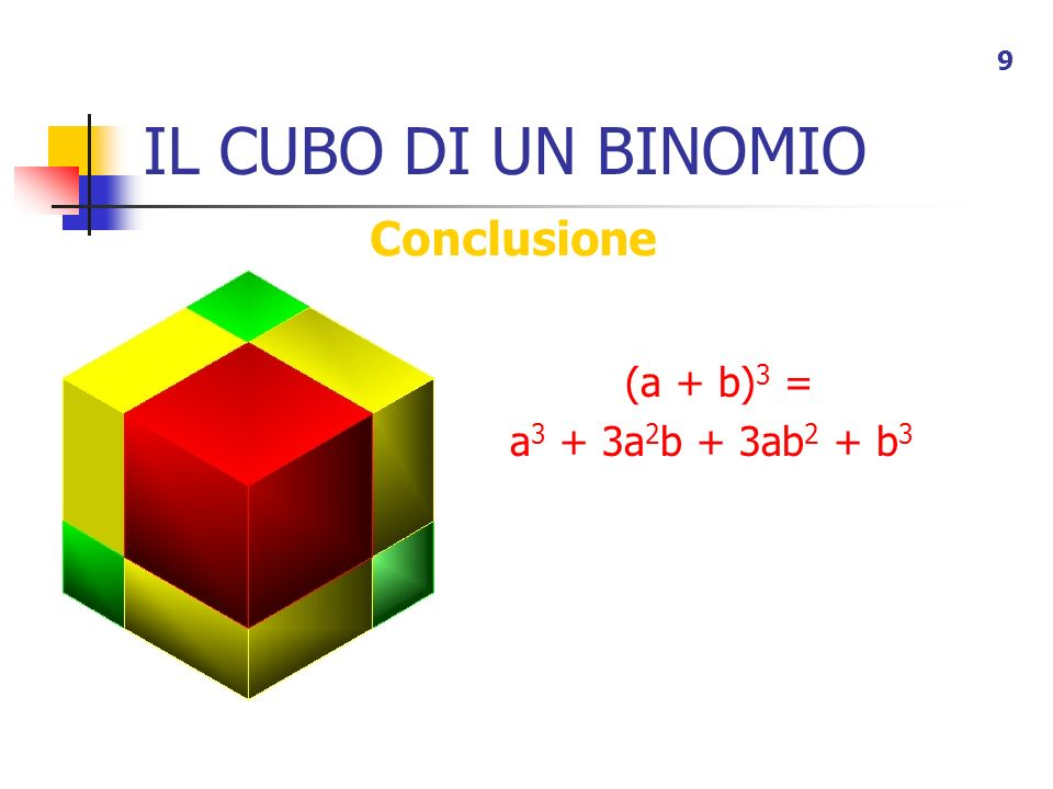 IL CUBO DI UN BINOMIO 9 Conclusione (a + b)3 = a3 + 3a2b + 3ab2 + b3