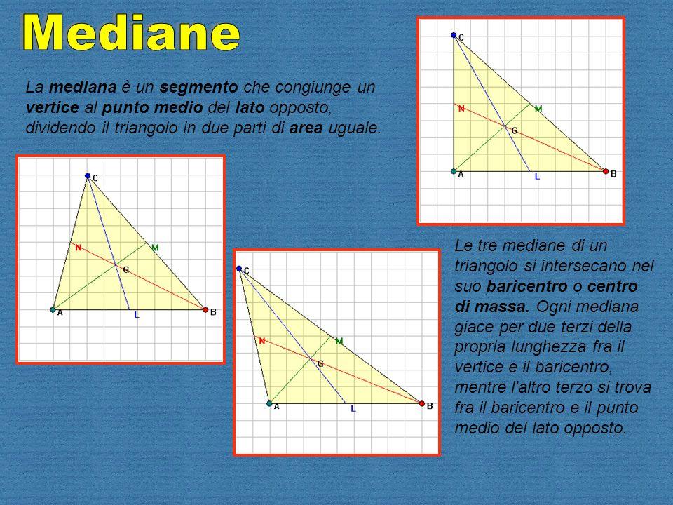 Mediane La mediana è un segmento che congiunge un vertice al punto medio del lato opposto, dividendo il triangolo in due parti di area uguale.