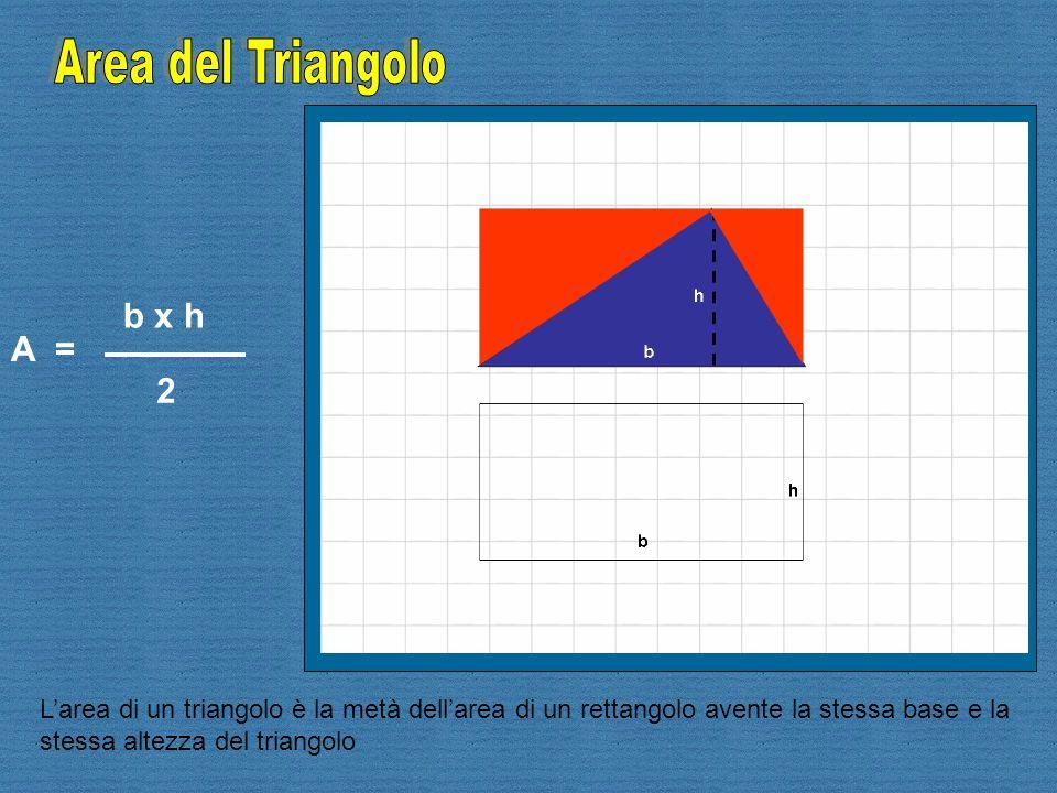 Area del Triangolo b x h A = 2