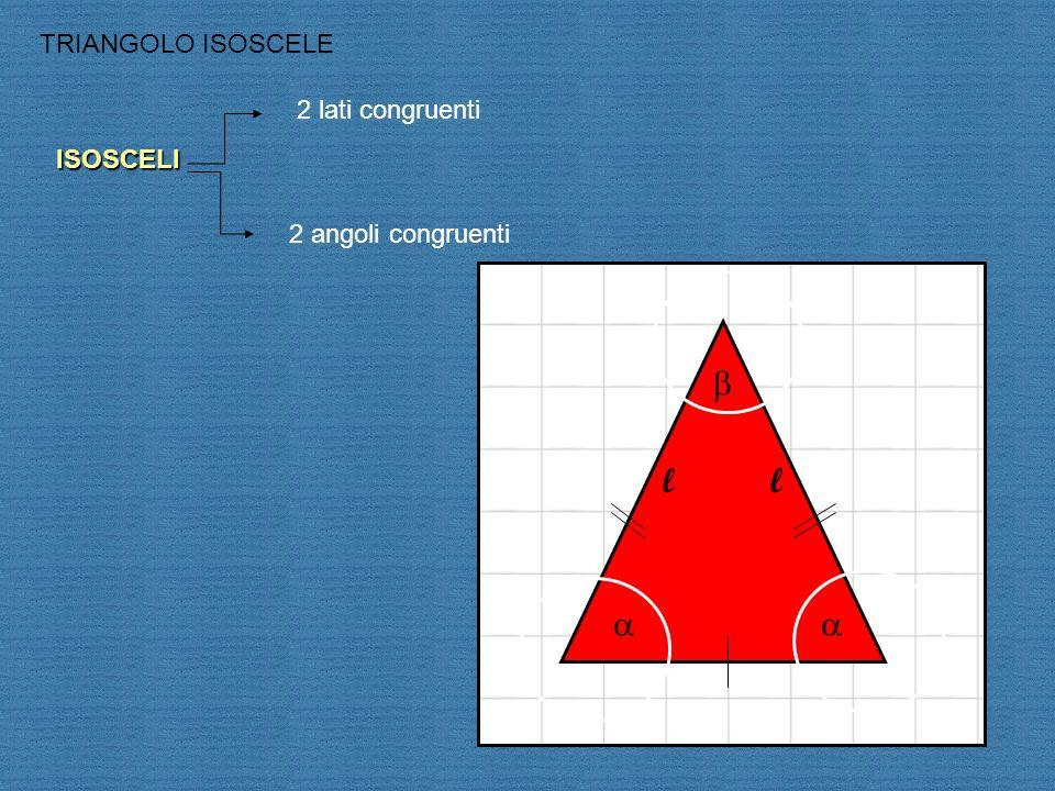b l l a a TRIANGOLO ISOSCELE 2 lati congruenti ISOSCELI