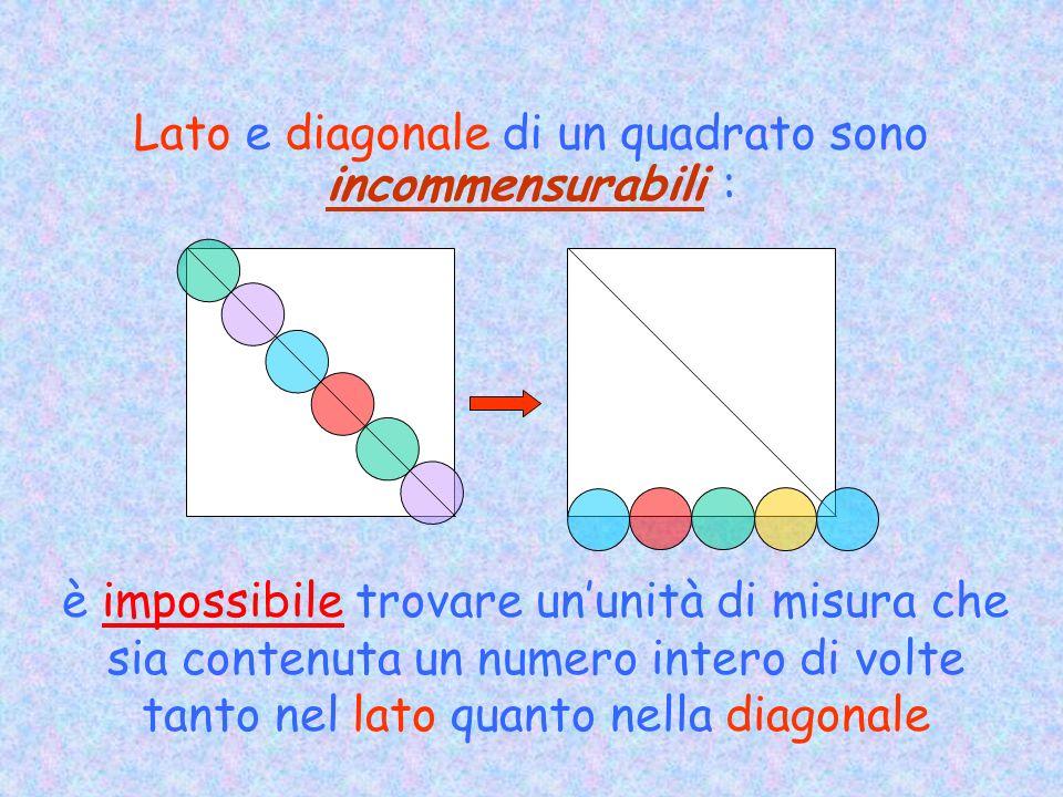 Lato e diagonale di un quadrato sono