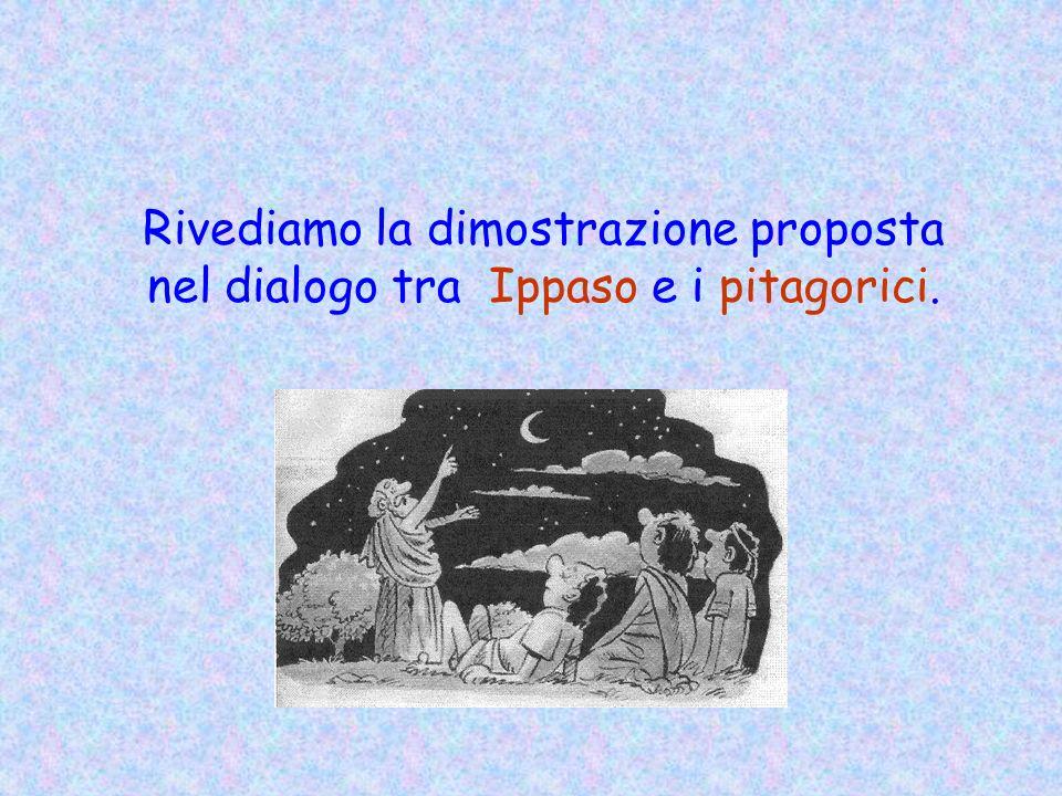 Rivediamo la dimostrazione proposta nel dialogo tra Ippaso e i pitagorici.