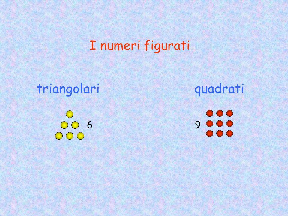 I numeri figurati triangolari 6 quadrati 1 4 9