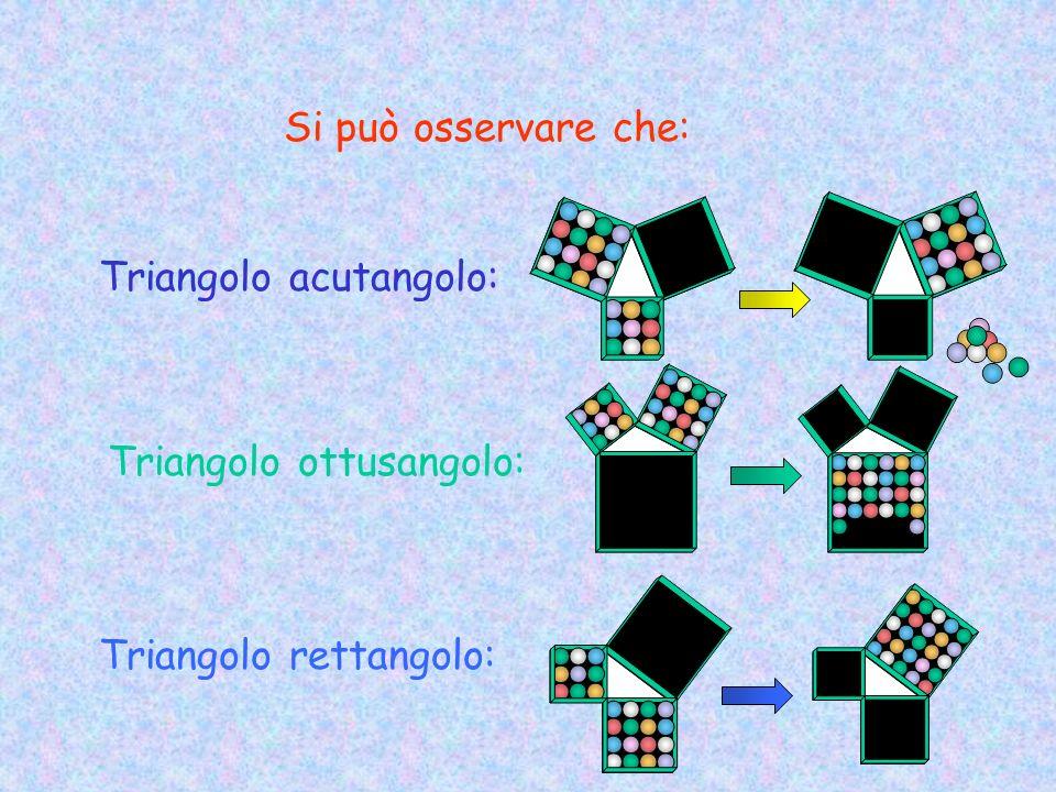 Si può osservare che: Triangolo acutangolo: Triangolo ottusangolo: Triangolo rettangolo: