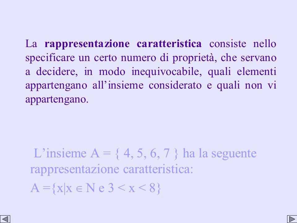 La rappresentazione caratteristica consiste nello specificare un certo numero di proprietà, che servano a decidere, in modo inequivocabile, quali elementi appartengano all'insieme considerato e quali non vi appartengano.