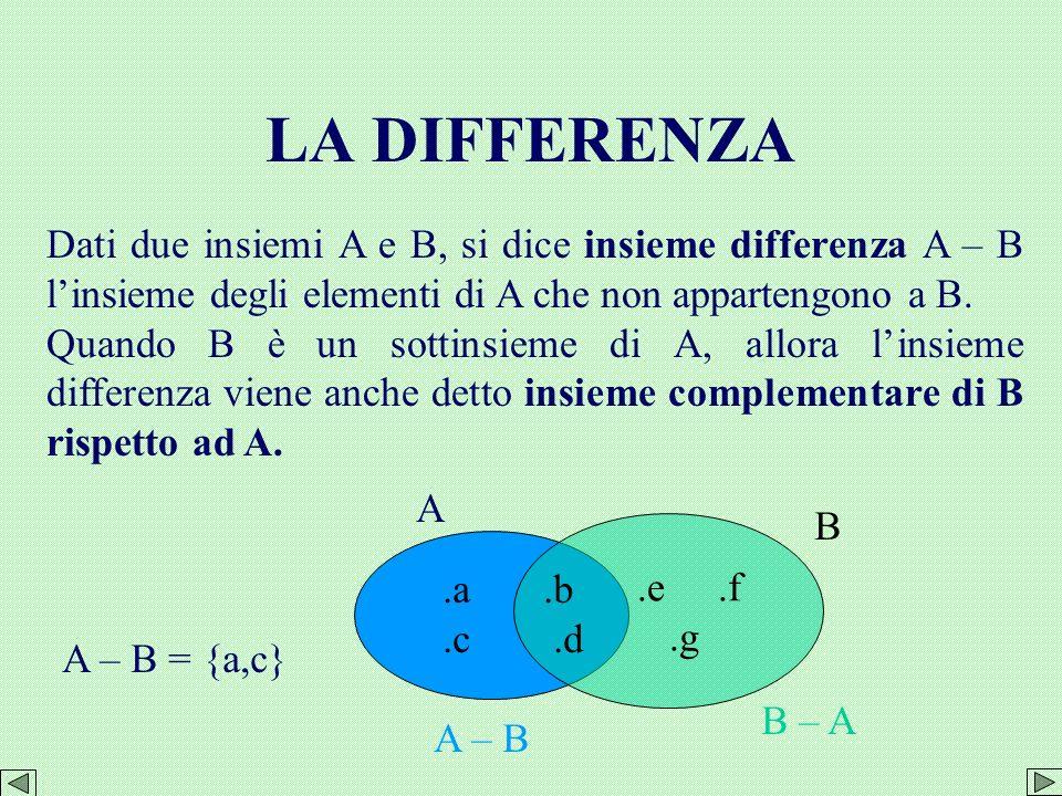 LA DIFFERENZA Dati due insiemi A e B, si dice insieme differenza A – B l'insieme degli elementi di A che non appartengono a B.