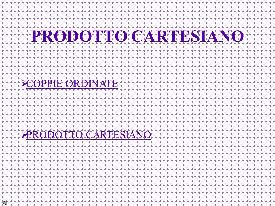 PRODOTTO CARTESIANO COPPIE ORDINATE PRODOTTO CARTESIANO