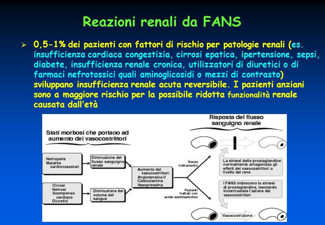 Reazioni renali da FANS