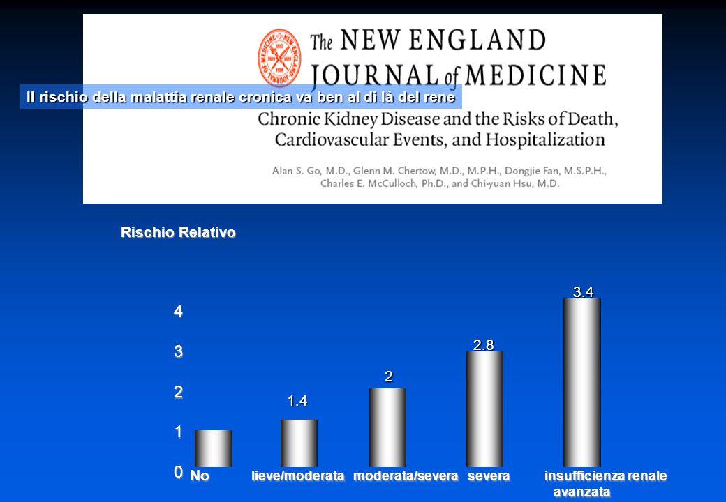 Il rischio della malattia renale cronica va ben al di là del rene