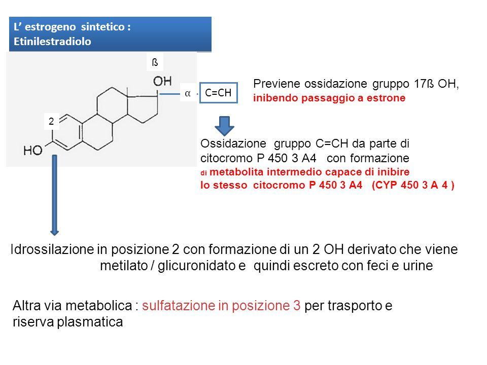 metilato / glicuronidato e quindi escreto con feci e urine