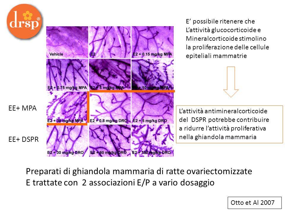 Preparati di ghiandola mammaria di ratte ovariectomizzate