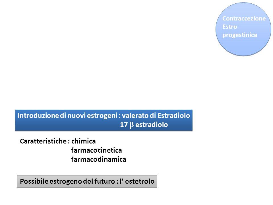 Introduzione di nuovi estrogeni : valerato di Estradiolo