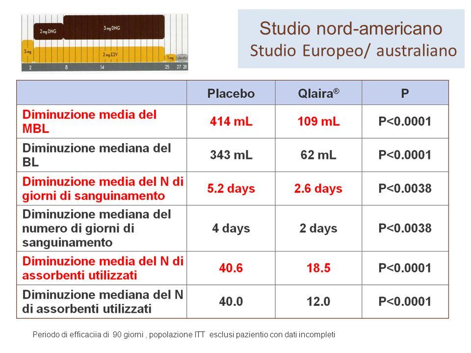 Studio nord-americano Studio Europeo/ australiano