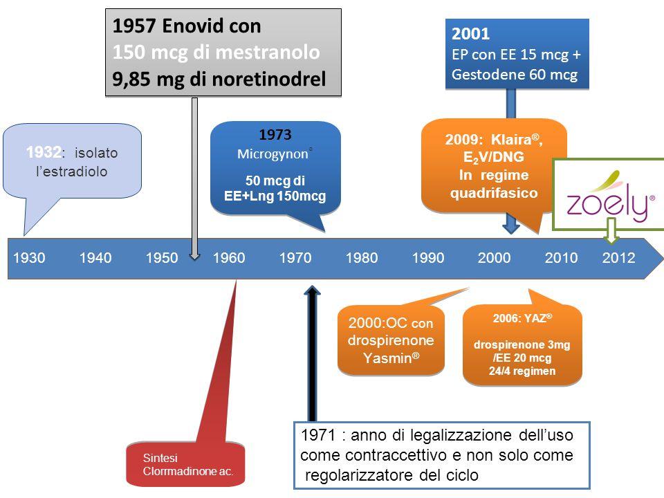 In regime quadrifasico drospirenone 3mg /EE 20 mcg