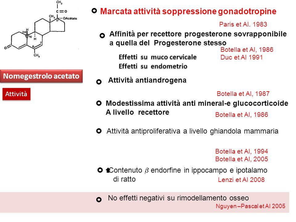Marcata attività soppressione gonadotropine
