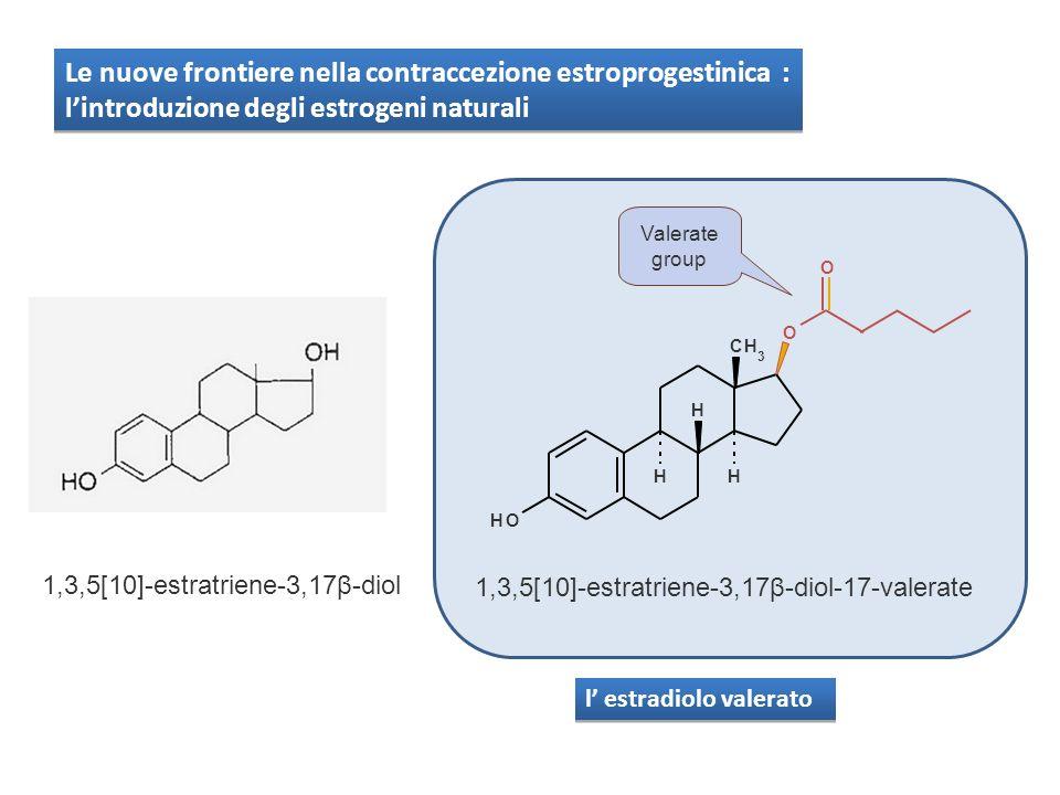 Le nuove frontiere nella contraccezione estroprogestinica :