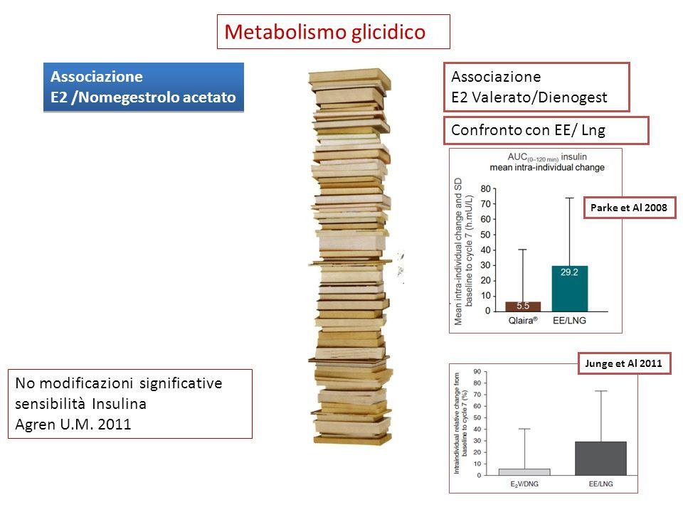 Metabolismo glicidico