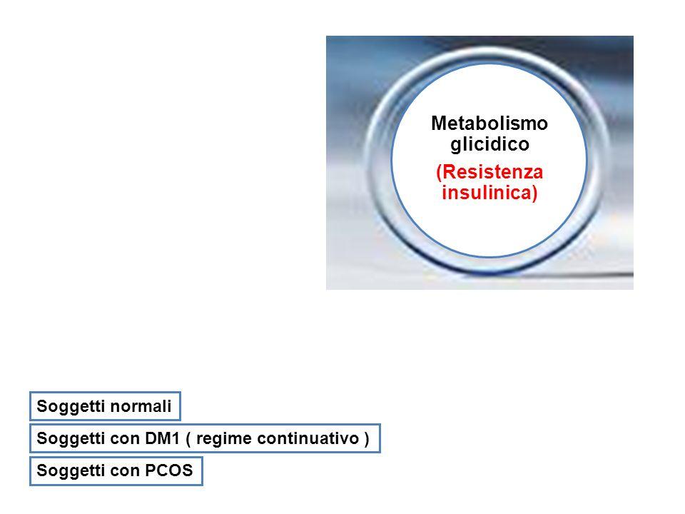 Metabolismo glicidico (Resistenza insulinica)