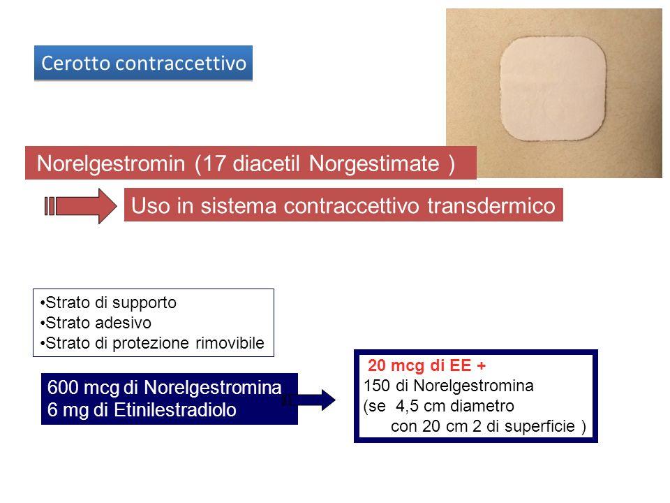 Cerotto contraccettivo