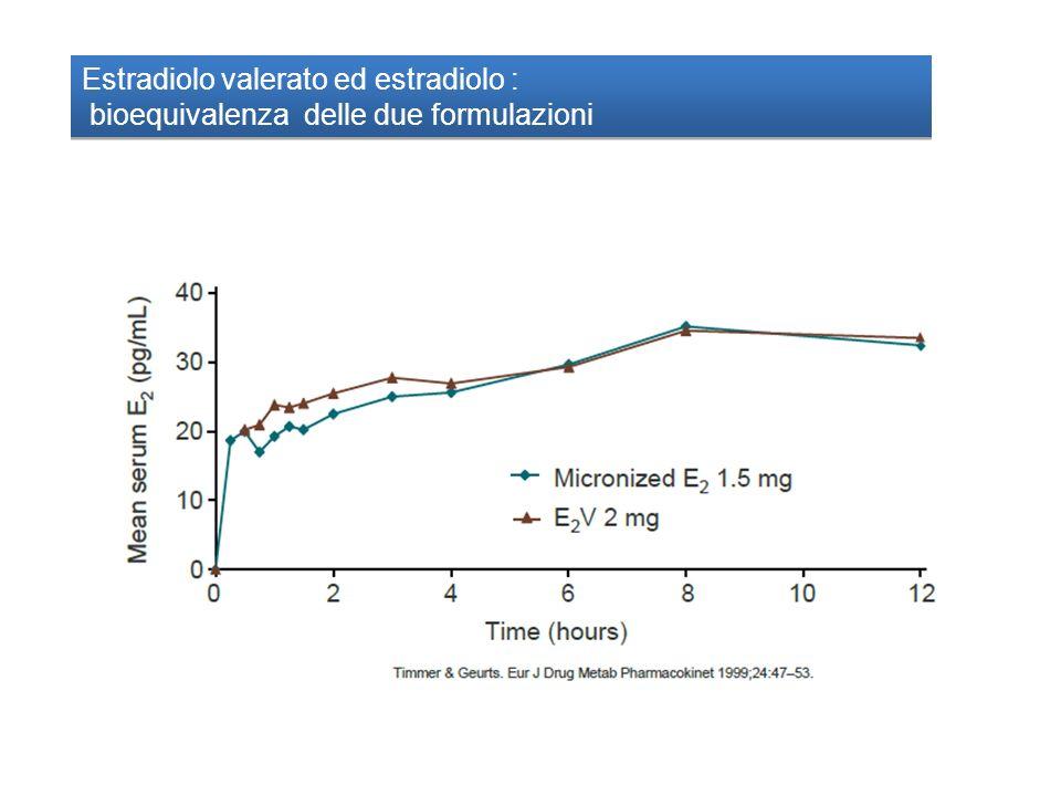 Estradiolo valerato ed estradiolo :