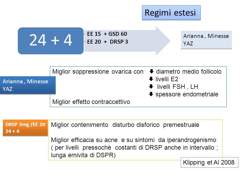 24 + 4 Regimi estesi EE 15 + GSD 60 Arianna , Minesse EE 20 + DRSP 3